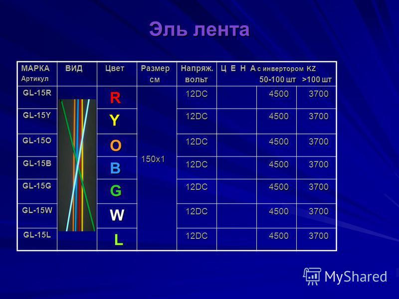 Эль лента МАРКААртикул ВИД ВИД Цвет ЦветРазмер см смНапряж. вольт вольт Ц Е Н А с инвертором KZ 50-100 шт >100 шт 50-100 шт >100 шт GL-15R R150х1 12DC 4500 4500 3700 3700 GL-15Y Y 12DC 4500 4500 3700 3700 GL-15O O 12DC 4500 4500 3700 3700 GL-15B B 12