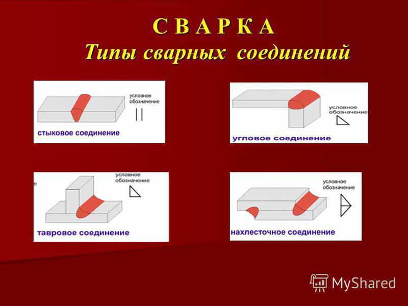 С В А Р К А Типы сварных соединений