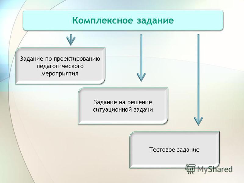 Комплексное задание Задание по проектированию педагогического мероприятия Задание по проектированию педагогического мероприятия Задание на решение ситуационной задачи Тестовое задание