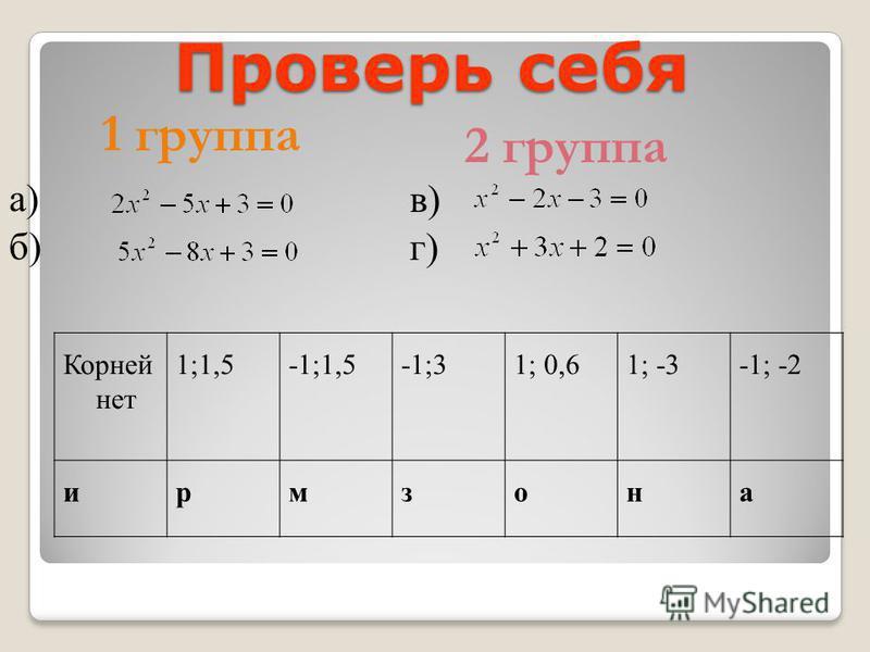 Проверь себя Корней нет 1;1,5-1;1,5-1;31; 0,61; -3-1; -2 ирмзона а) б) 1 группа 2 группа в)в) г)г)