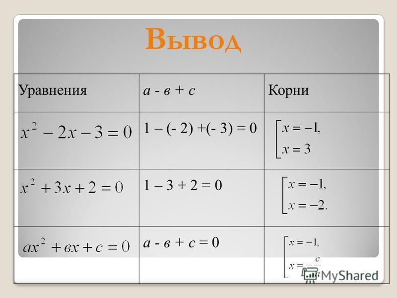 Уравненияа - в + с Корни 1 – (- 2) +(- 3) = 0 1 – 3 + 2 = 0 а - в + с = 0 Вывод