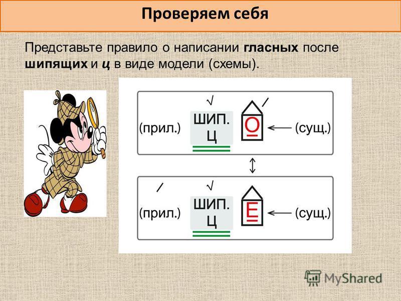 Представьте правило о написании гласных после шипящих и ц в виде модели (схемы). Проверяем себя