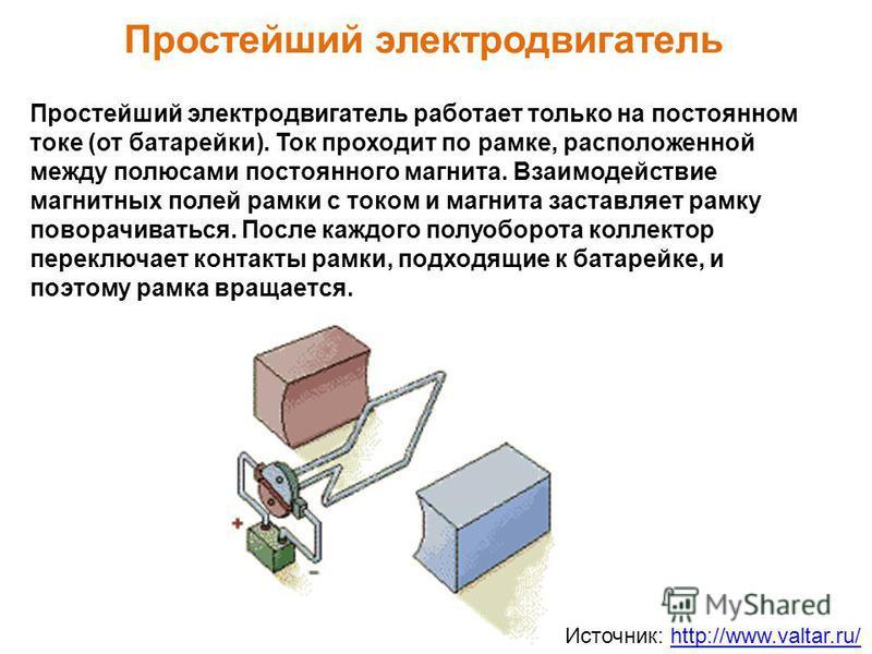 Простейший электродвигатель работает только на постоянном токе (от батарейки). Ток проходит по рамке, расположенной между полюсами постоянного магнита. Взаимодействие магнитных полей рамки с током и магнита заставляет рамку поворачиваться. После кажд
