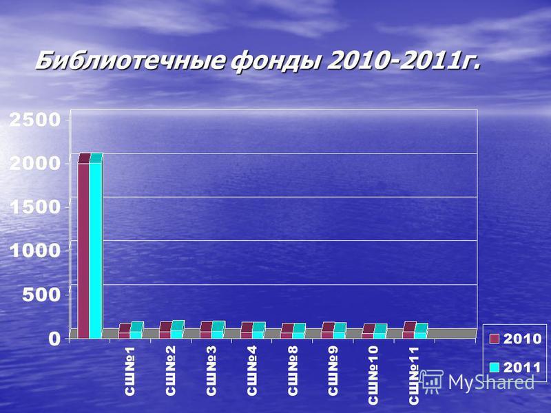 Библиотечные фонды 2010-2011 г.