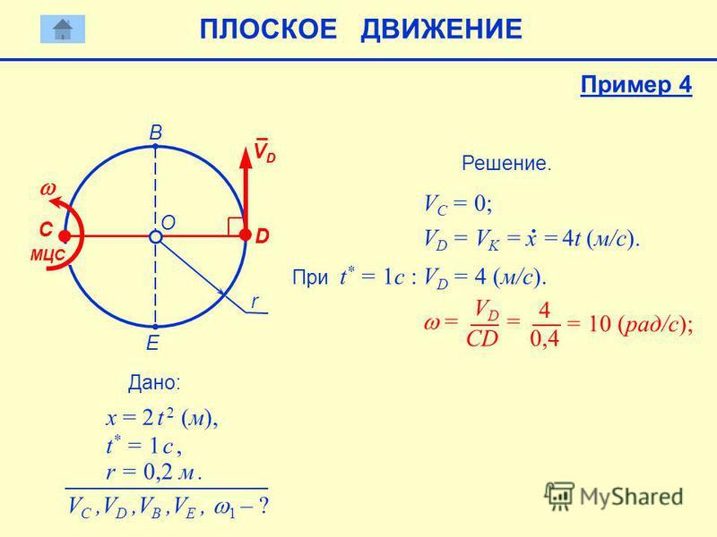 Дано: x = 2 t 2 (м), t * = 1 c, r = 0,2 м. V C,V D,V B,V E, 1 – ? Решение. V C = 0; V D = V K = 4t (м/с). x = При t * = 1c : V D = 4 (м/с). r О Е B C МЦС D VDVD = VD VD CD = 4 0,4 = 10 (рад/с); Пример 4 ПЛОСКОЕ ДВИЖЕНИЕ