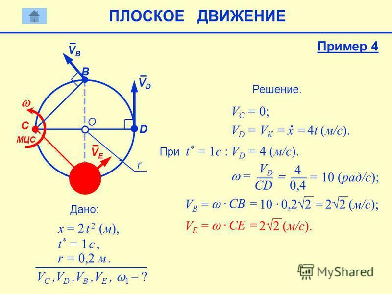 Дано: x = 2 t 2 (м), t * = 1 c, r = 0,2 м. V C,V D,V B,V E, 1 – ? Решение. V C = 0; V D = V K = 4t (м/с). x = При t * = 1c : V D = 4 (м/с). r О B C МЦС D VDVD = VD VD CD 4 0,4 = 10 (рад/с); VBVB VB = VB = · CB = 10 · 0,22 =22 (м/с); Е VЕVЕ V Е = · CЕ