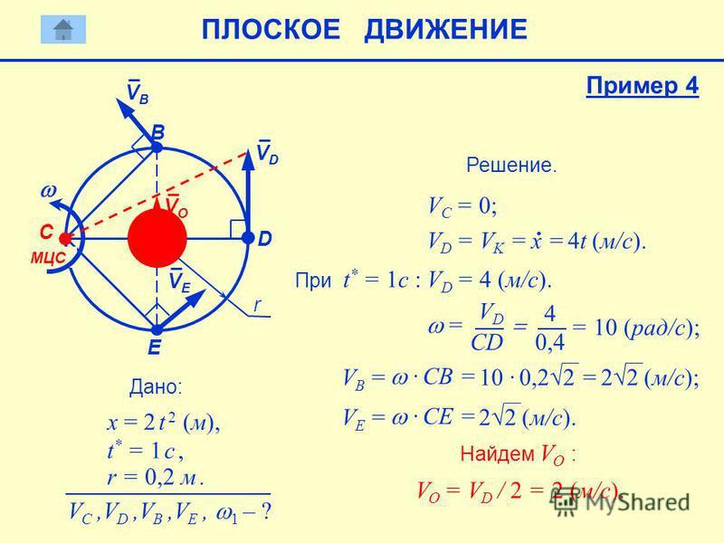 Дано: x = 2 t 2 (м), t * = 1 c, r = 0,2 м. V C,V D,V B,V E, 1 – ? Решение. V C = 0; V D = V K = 4t (м/с). x = При t * = 1c : V D = 4 (м/с). r B C МЦС D VDVD = VD VD CD 4 0,4 = 10 (рад/с); VBVB VB = VB = · CB = 10 · 0,22 =22 (м/с); Е VЕVЕ V Е = · CЕ =