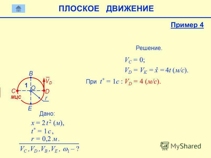 Дано: x = 2 t 2 (м), t * = 1 c, r = 0,2 м. V C,V D,V B,V E, 1 – ? Решение. V C = 0; V D = V K = 4t (м/с). x = При t * = 1c : V D = 4 (м/с). r О Е B C 1 МЦС D VDVD Пример 4 ПЛОСКОЕ ДВИЖЕНИЕ