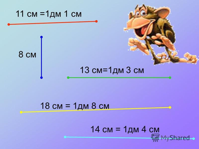 6 1 5 3 4 2 2 3 4 1 Яким поверхом зверху буде шостий поверх девятиповерхвого будинку?