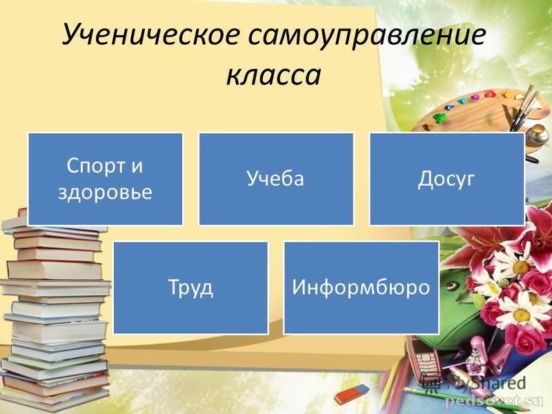 Ученическое самоуправление класса Спорт и здоровье Учеба Досуг Труд Информбюро