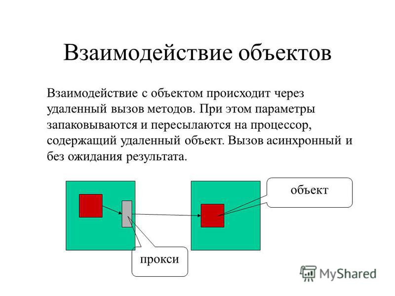 Взаимодействие объектов Взаимодействие с объектом происходит через удаленный вызов методов. При этом параметры запаковываются и пересылаются на процессор, содержащий удаленный объект. Вызов асинхронный и без ожидания результата. прокси объект