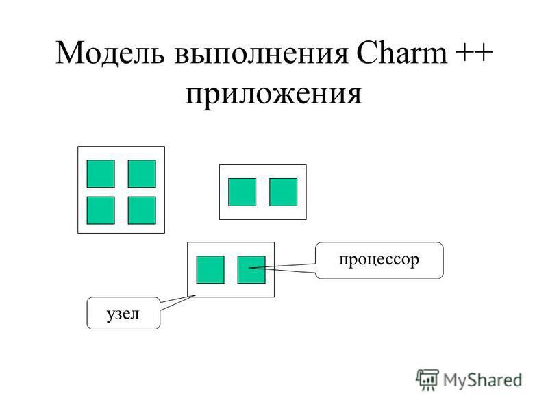 Модель выполнения Charm ++ приложения узел процессор