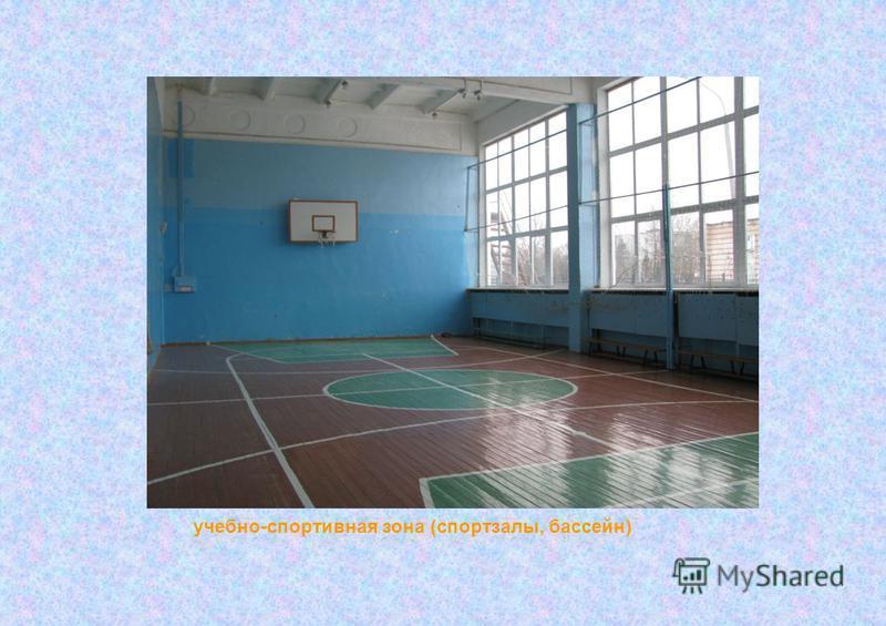 учебно-спортивная зона (спортзалы, бассейн)