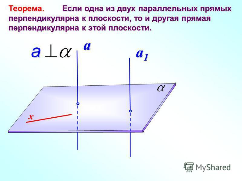 a a1a1a1a1 Теорема. Если одна из двух параллельных прямых перпендикулярна к плоскости, то и другая прямая перпендикулярна к этой плоскости. a х