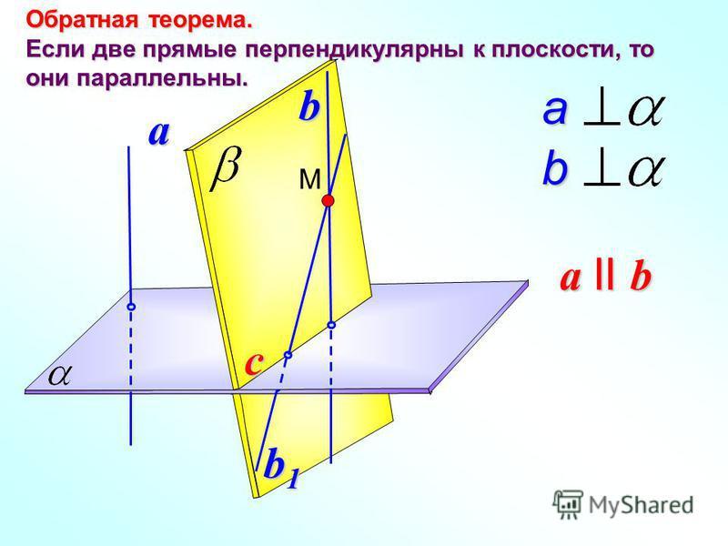 a Обратная теорема. Если две прямые перпендикулярны к плоскости, то они параллельны. a b a II b b b1b1b1b1 Mc