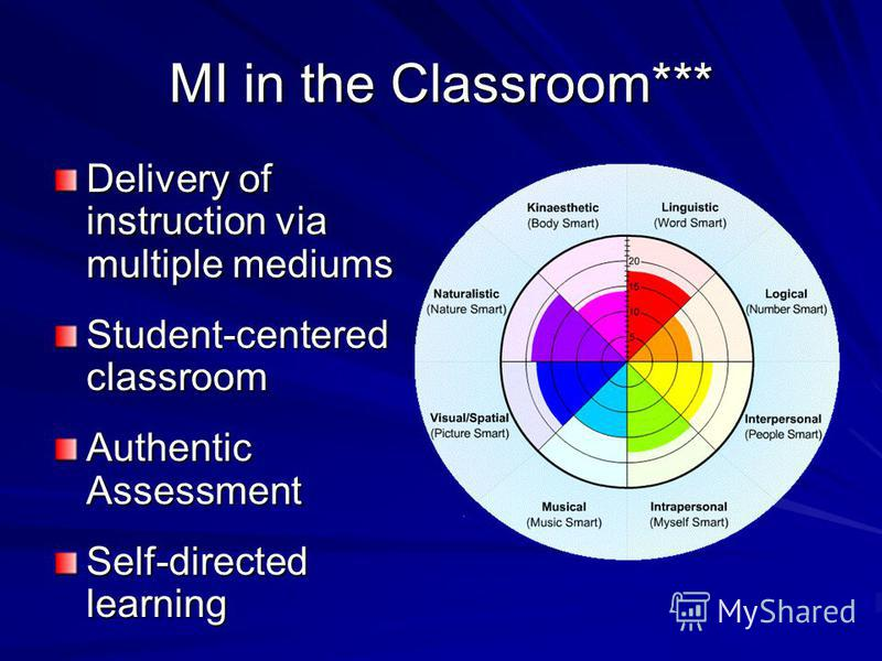 Multiple Intelligences (MI)*** Grew out of Constructivism, framed around metacognition H. Gardner (1983 to present) All people are born with eight intelligences: Enables students to leverage their strengths and purposefully target and develop their w