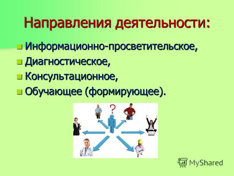 Направления деятельности: Информационно-просветительское, Информационно-просветительское, Диагностическое, Диагностическое, Консультационное, Консультационное, Обучающее (формирующее). Обучающее (формирующее).