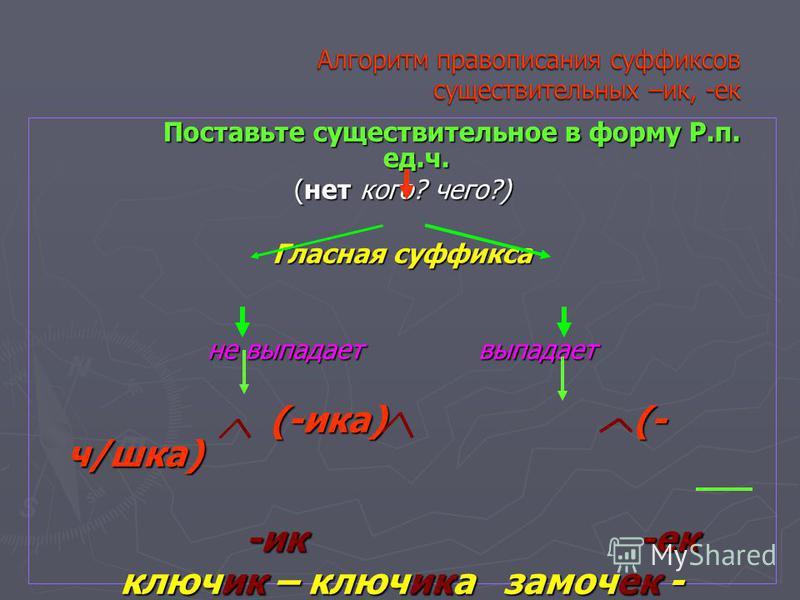 Поставьте существительное в форму Р.п. ед.ч. Поставьте существительное в форму Р.п. ед.ч. (нет кого? чего?) Гласная суффикса не выпадает выпадает (-ика) (- ч/шкафф) (-ика) (- ч/шкафф) -ик -ек -ик -ек ключик – ключика замочек - замочка ключик – ключик