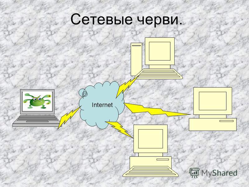 Сетевые черви. Internet