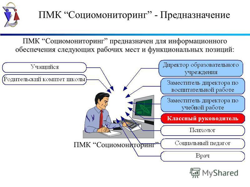 ПМК Социомониторинг - Предназначение ПМК Социомониторинг предназначен для информационного обеспечения следующих рабочих мест и функциональных позиций: ПМК Социомониторинг
