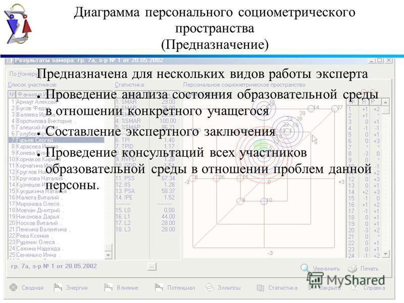 Диаграмма персонального социометрического пространства (Предназначение) Предназначена для нескольких видов работы эксперта Проведение анализа состояния образовательной среды в отношении конкретного учащегося Составление экспертного заключения Проведе