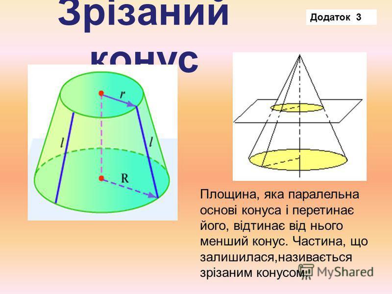 Зрізаний конус Площина, яка паралельна основі конуса і перетинає його, відтинає від нього менший конус. Частина, що залишилася,називається зрізаним конусом. Додаток 3