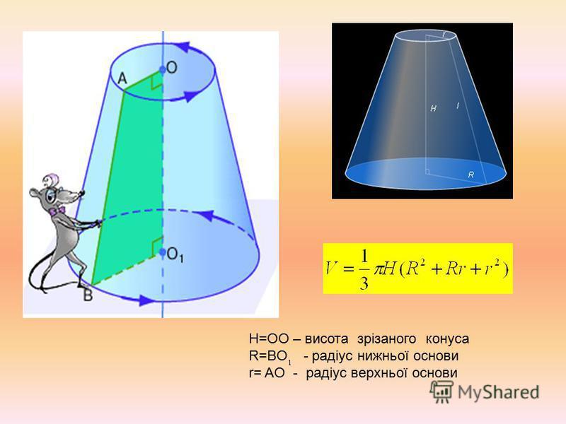 H=OO – висота зрізаного конуса R=BO - радіус нижньої основи r= AO - радіус верхньої основи