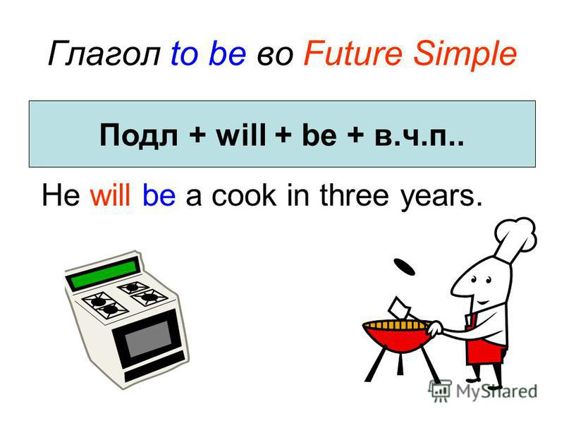 Глагол to be во Future Simple He will be a cook in three years. Подл + will + be + в.ч.п..