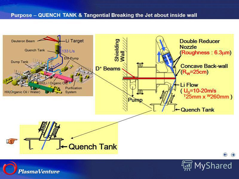 The purpose researches Purpose – QUENCH TANK & Tangential Breaking the Jet about inside wall