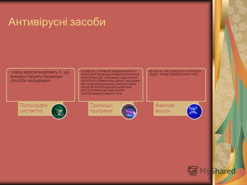 Антивірусні засоби серед вірусів виділяють ті, що використовують спеціальні способи маскування Поліморфні (мутанти) це віруси, основним завданням яких є виконання несанкціонованих власником комп'ютера дій: збирання і надсилання потрібних зловмиснику
