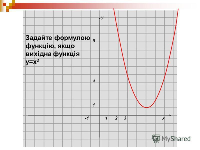 Х У 1 1 4 9 23 Задайте формулою функцію, якщо вихідна функція у=х 2