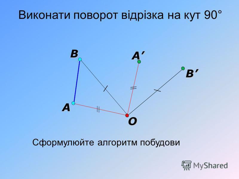 Виконати поворот відрізка на кут 90° O А В B А Сформулюйте алгоритм побудови
