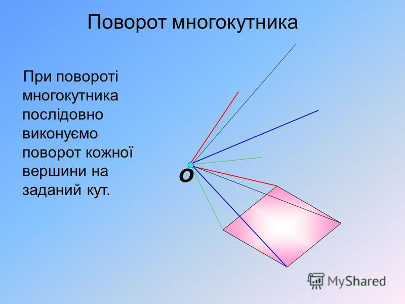 O При повороті многокутника послідовно виконуємо поворот кожної вершини на заданий кут. Поворот многокутника
