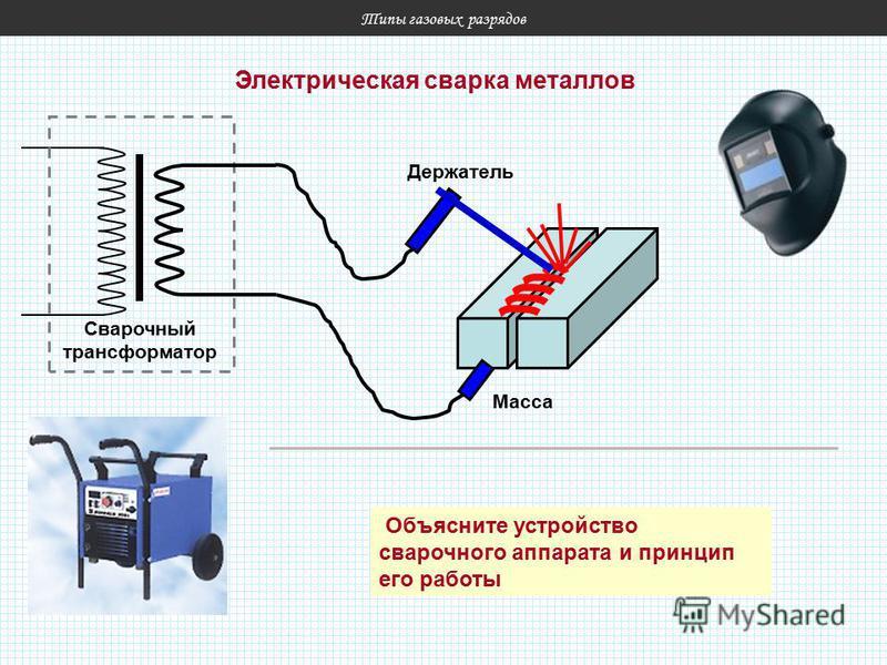 Типы газовых разрядов Электрическая сварка металлов Сварочный трансформатор Держатель Масса Объясните устройство сварочного аппарата и принцип его работы