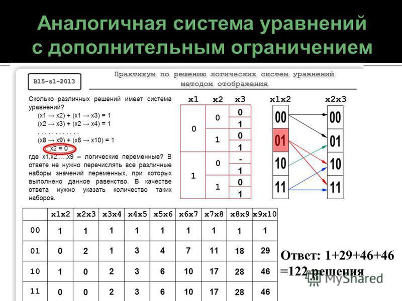 Ответ: 1+29+46+46 =122 решения