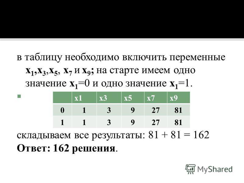 в таблицу необходимо включить переменные x 1,x 3,x 5, x 7 и x 9 ; на старте имеем одно значение x 1 =0 и одно значение x 1 =1. складываем все результаты: 81 + 81 = 162 Ответ: 162 решения. x1x3x3x5x5x7x7x9x9 01392781 11392781