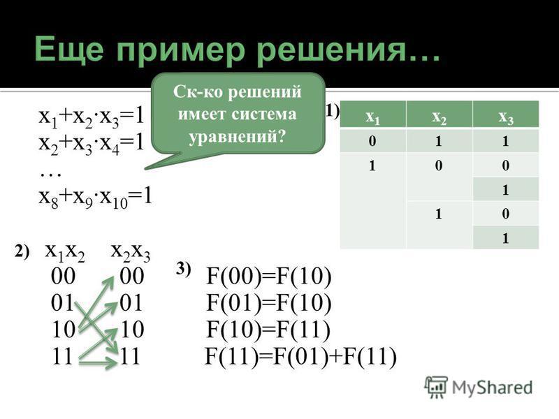 x 1 +x 2 ·x 3 =1 x 2 +x 3 ·x 4 =1 … x 8 +x 9 ·x 10 =1 x 1 x 2 x 2 x 3 00 00 F(00)=F(10) 01 01 F(01)=F(10) 10 10 F(10)=F(11) 11 11 F(11)=F(01)+F(11) x1x1 x2x2 x3x3 011 100 1 10 1 1) 2) 3) Ск-ко решений имеет система уравнений?