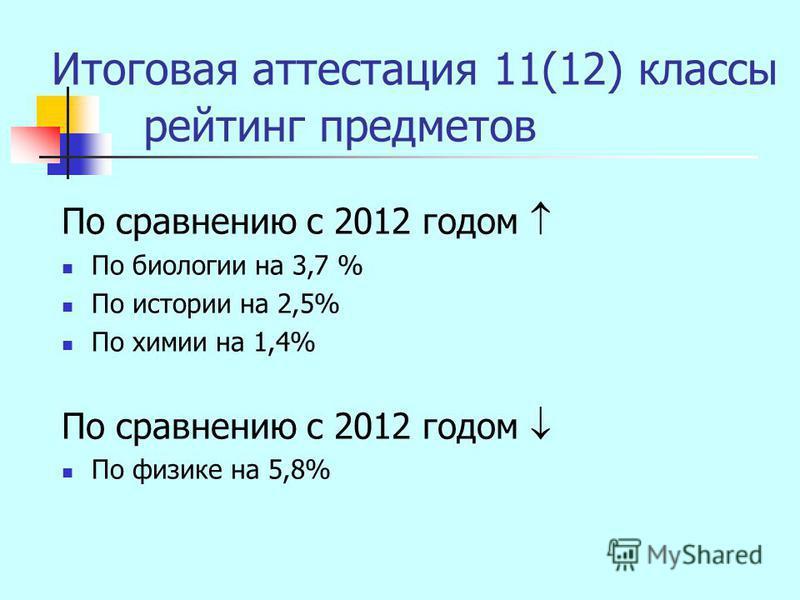 Итоговая аттестация 11(12) классы рейтинг предметов По сравнению с 2012 годом По биологии на 3,7 % По истории на 2,5% По химии на 1,4% По сравнению с 2012 годом По физике на 5,8%