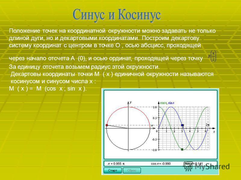 Положение точек на координатной окружности можно задавать не только длиной дуги, но и декартовыми координатами. Построим декартову систему координат с центром в точке O, осью абсцисс, проходящей через начало отсчета A (0), и осью ординат, проходящей