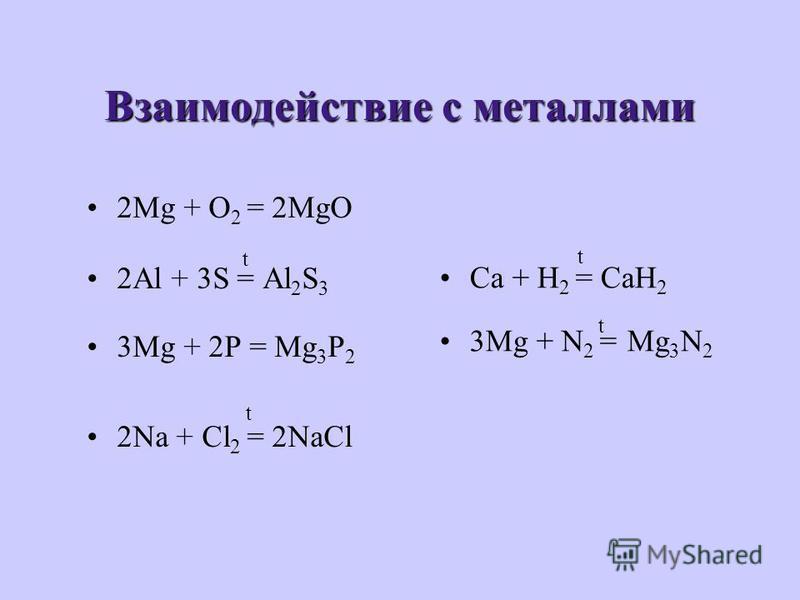 Взаимодействие с металлами 2Mg + O 2 = 2MgO t 2Al + 3S = Al 2 S 3 3Mg + 2P = Mg 3 P 2 t 2Na + Cl 2 = 2NaCl t Ca + H 2 = CaH 2 t 3Mg + N 2 = Mg 3 N 2