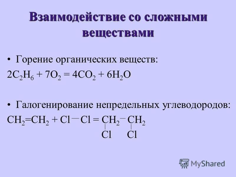 Взаимодействие со сложными веществами Горение органических веществ: 2C 2 H 6 + 7O 2 = 4CO 2 + 6H 2 O Галогенирование непредельных углеводородов: CH 2 =CH 2 + Cl Cl = CH 2 CH 2 Cl Cl