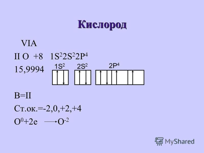 Кислород VIA II O +8 1S 2 2S 2 2P 4 15,9994 В=II Ст.ок.=-2,0,+2,+4 O 0 +2e O -2 1S 2 2S 2 2P 4