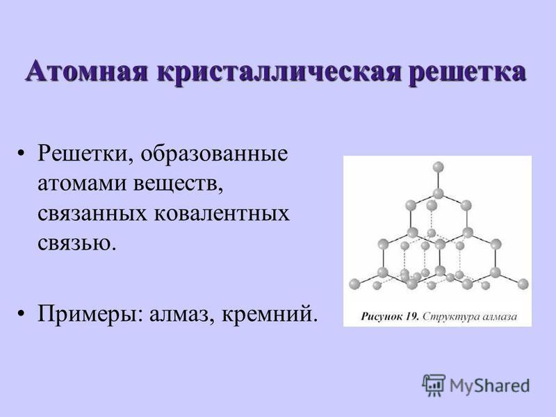 Атомная кристаллическая решетка Решетки, образованные атомами веществ, связанных ковалентных связью. Примеры: алмаз, кремний.