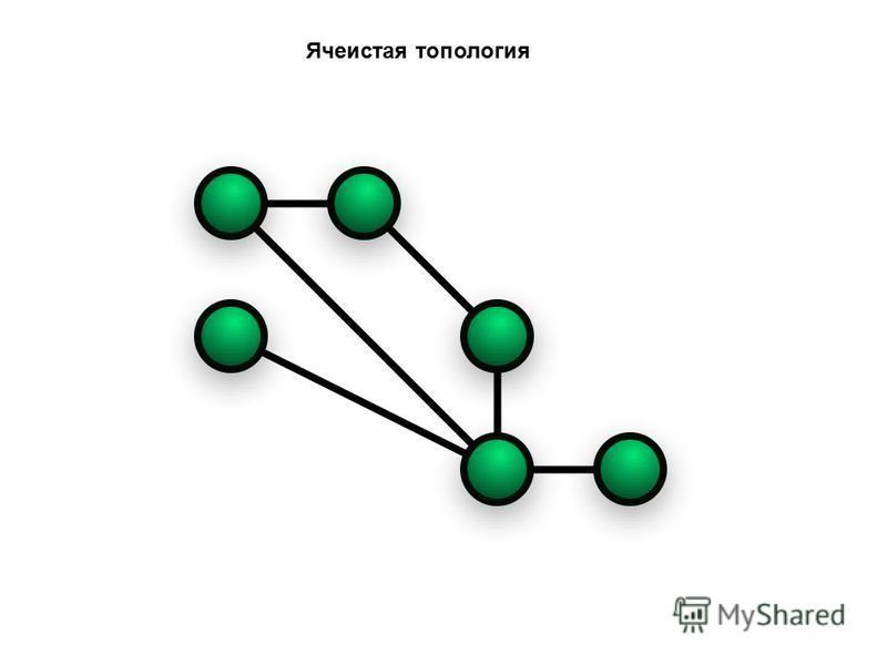 Ячеистая топология