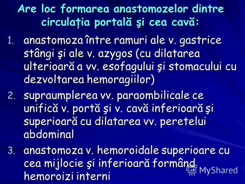 Are loc formarea anastomozelor dintre circulaţia portală şi cea cavă: 1. anastomoza între ramuri ale v. gastrice stângi şi ale v. azygos (cu dilatarea ulterioară a vv. esofagului şi stomacului cu dezvoltarea hemoragiilor) 2. supraumplerea vv. paraomb