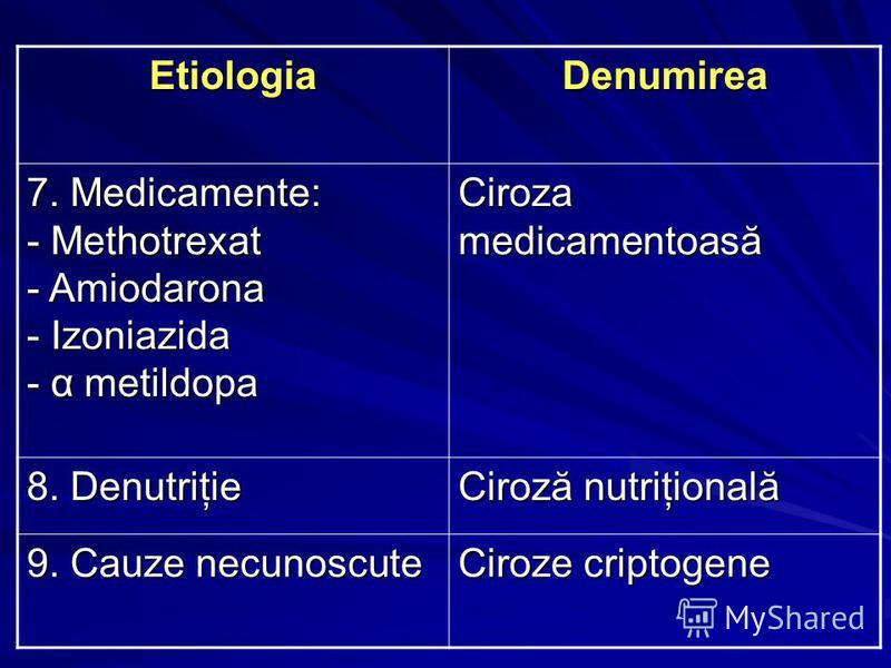 EtiologiaDenumirea 7. Medicamente: - Methotrexat - Amiodarona - Izoniazida - α metildopa Ciroza medicamentoasă 8. Denutriţie Ciroză nutriţională 9. Cauze necunoscute Ciroze criptogene