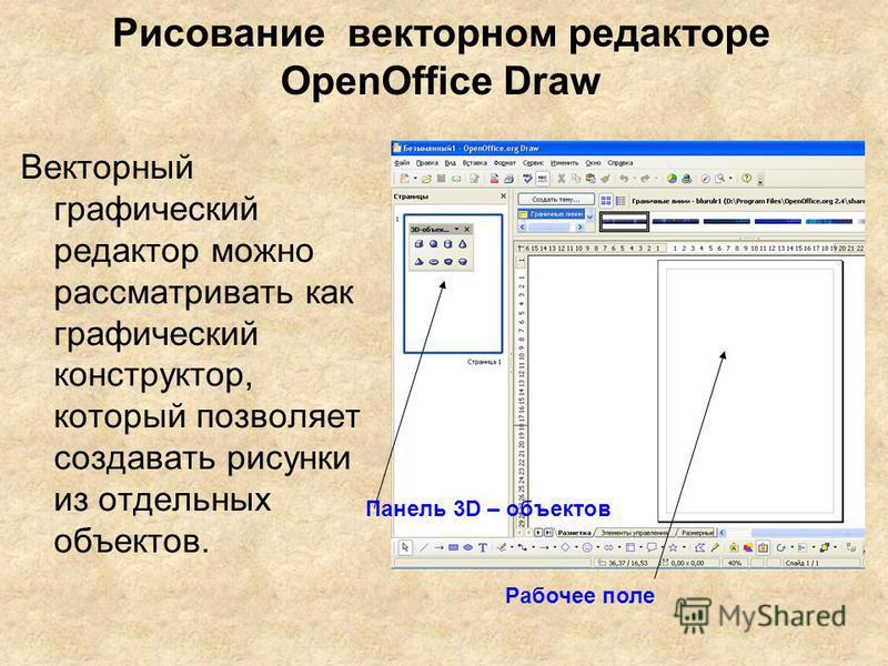 Рисование векторном редакторе OpenOffice Draw Векторный графический редактор можно рассматривать как графический конструктор, который позволяет создавать рисунки из отдельных объектов. Панель 3D – объектов Рабочее поле