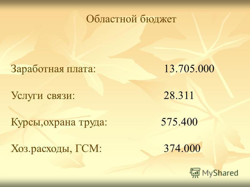 Областной бюджет Заработная плата: 13.705.000 Услуги связи: 28.311 Курсы,охрана труда: 575.400 Хоз.расходы, ГСМ: 374.000
