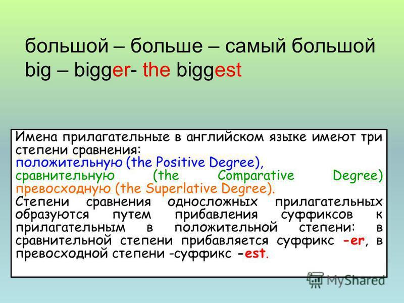 большой – больше – самый большой big – bigger- the biggest Имена прилагательные в английском языке имеют три степени сравнения: положительную (the Positive Degree), сравнительную (the Comparative Degree) превосходную (the Superlative Degree). Степени