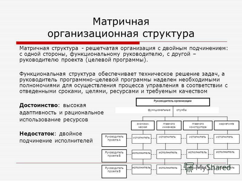 Матричная организационная структура Матричная структура - решетчатая организация с двойным подчинением: с одной стороны, функциональному руководителю, с другой – руководителю проекта (целевой программы). Функциональная структура обеспечивает техничес